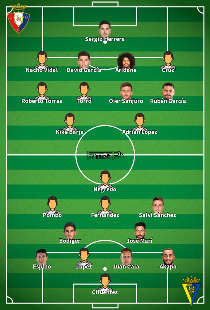 Cádiz v Osasuna Predicted Lineups 12-09-2020