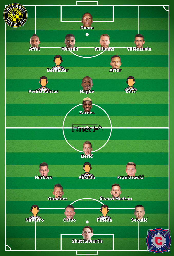Chicago Fire v Columbus Crew Predicted Lineups 12-09-2020