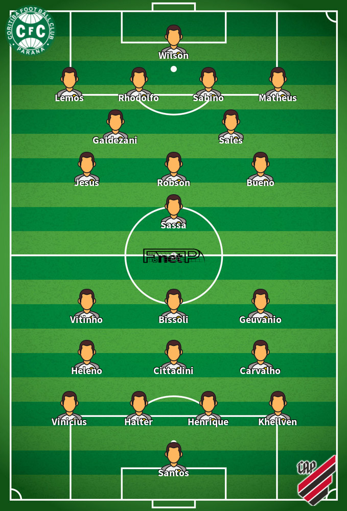 Atletico PR v Coritiba Predicted Lineups 12-09-2020
