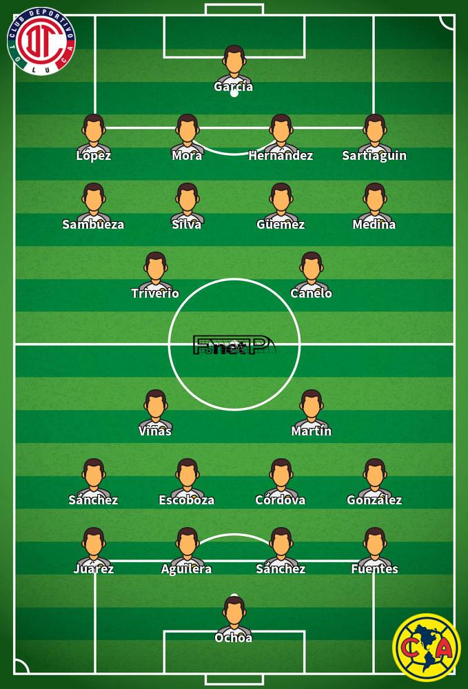 Club América v Toluca Predicted Lineups 13-09-2020