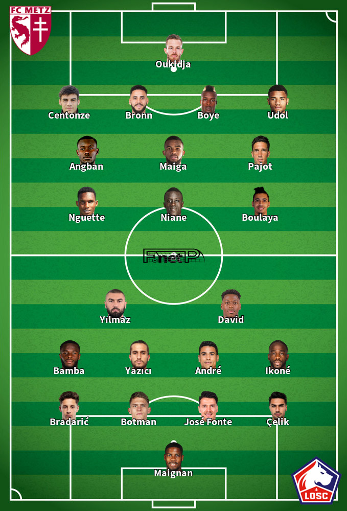 Lille v Metz Predicted Lineups 13-09-2020
