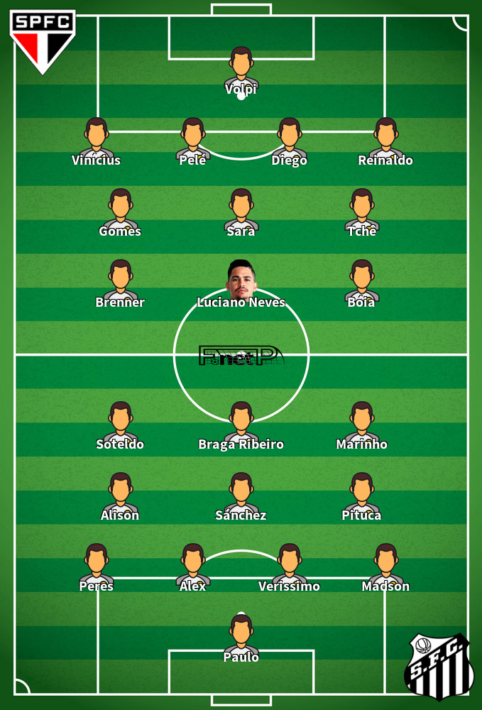 Santos v São Paulo Predicted Lineups 12-09-2020