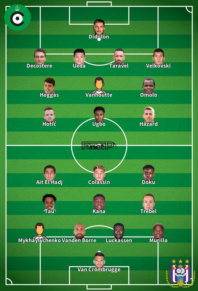 RSC Anderlecht v Cercle Brugge Predicted Lineups 13-09-2020