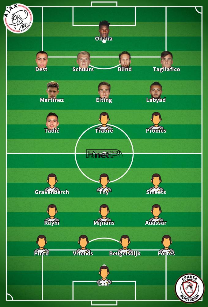 Sparta Rotterdam v Ajax Predicted Lineups 13-09-2020