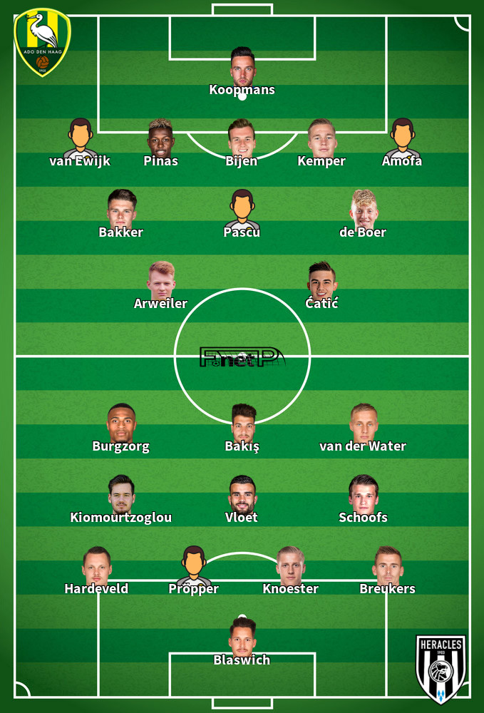Heracles Almelo v Den Haag Predicted Lineups 13-09-2020