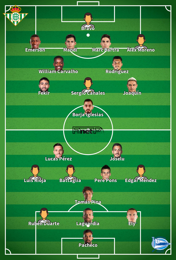 Alaves v Real Betis Predicted Lineups 13-09-2020