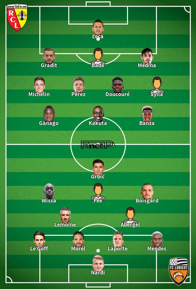 FC Lorient v RC Lens Predicted Lineups 13-09-2020