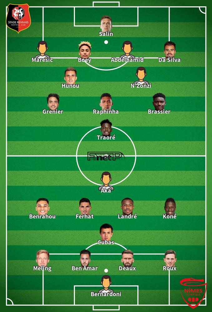 Nîmes v Rennes Predicted Lineups 13-09-2020