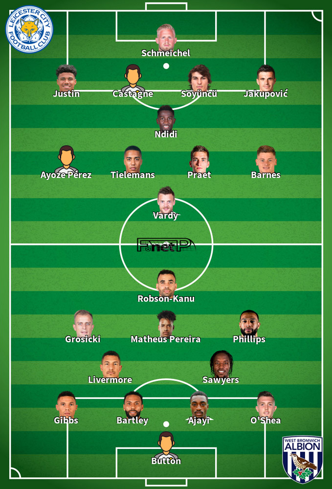 West Bromwich Albion v Leicester City Predicted Lineups 13-09-2020