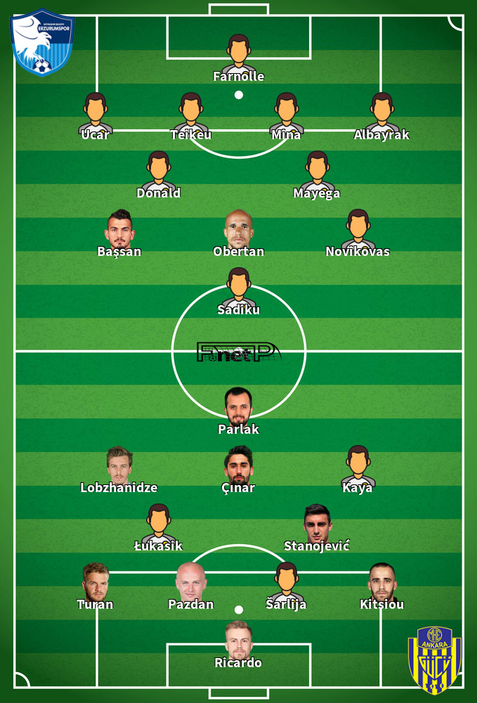 MKE Ankaragücü v BB Erzurumspor Predicted Lineups 13-09-2020