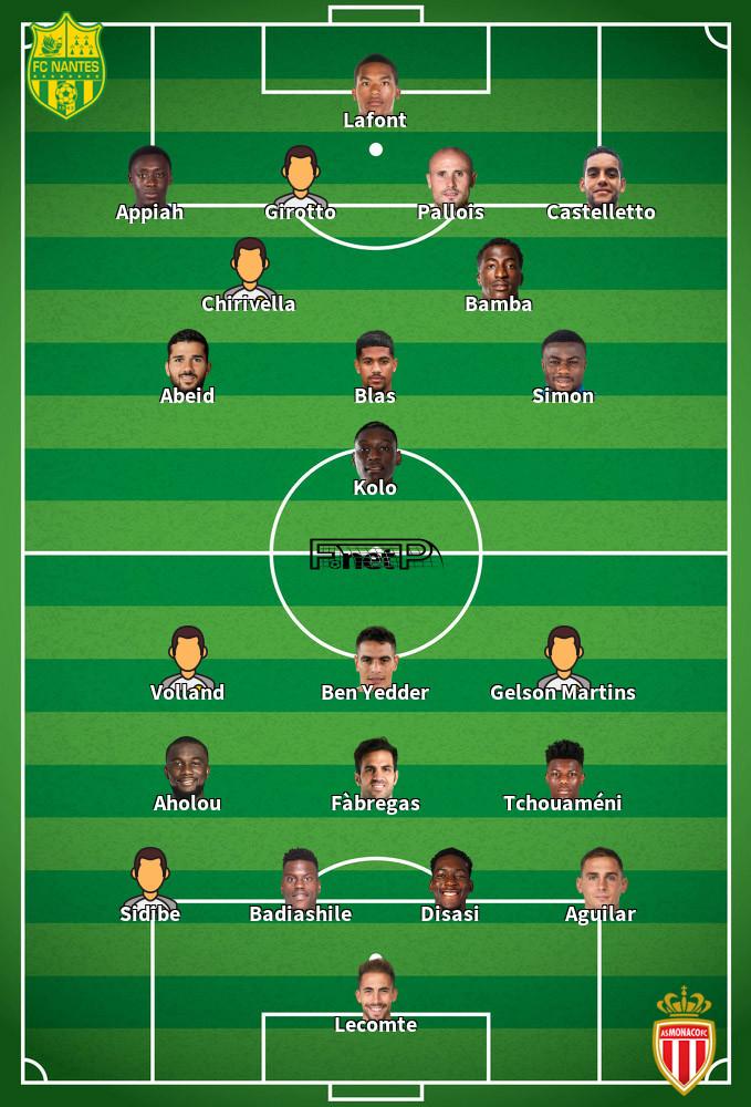 Monaco v Nantes Predicted Lineups 13-09-2020