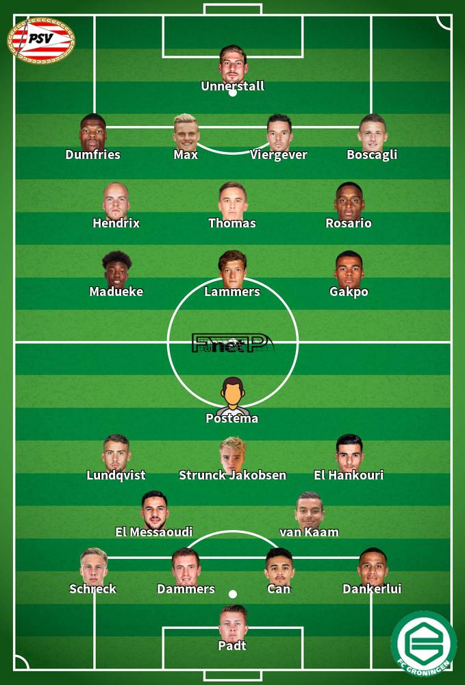 FC Groningen v PSV Eindhoven Predicted Lineups 13-09-2020