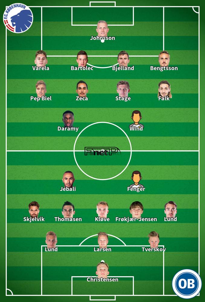 Odense BK v FC Copenhagen Predicted Lineups 13-09-2020