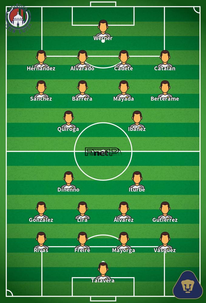 Universidad Nacional v Atlético San Luis Predicted Lineups 13-09-2020