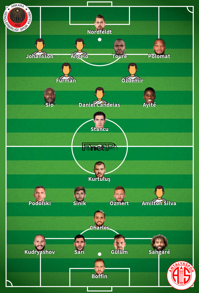 Antalyaspor v Gençlerbirliği Predicted Lineups 13-09-2020