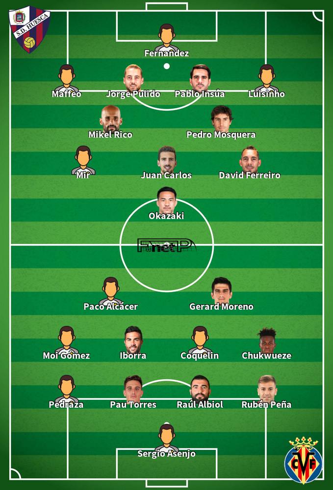 Villarreal v SD Huesca Predicted Lineups 13-09-2020