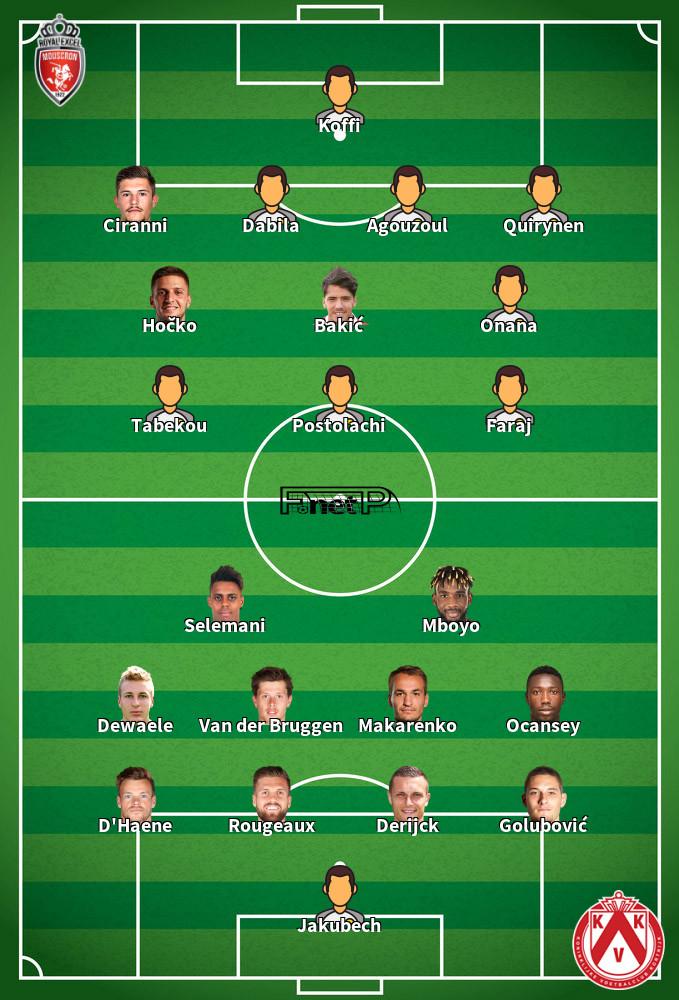 KV Kortrijk v Royal Excel Mouscron Predicted Lineups 13-09-2020