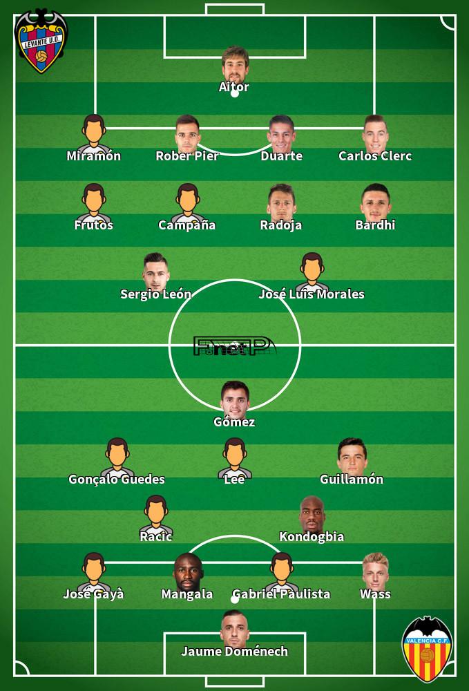 Valencia v Levante Predicted Lineups 13-09-2020