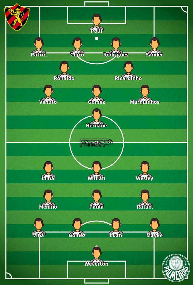 Palmeiras v Sport Recife Predicted Lineups 13-09-2020
