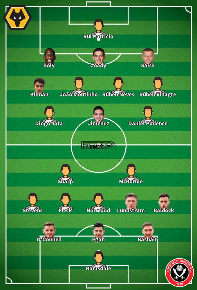 Sheffield United v Wolves Predicted Lineups 14-09-2020