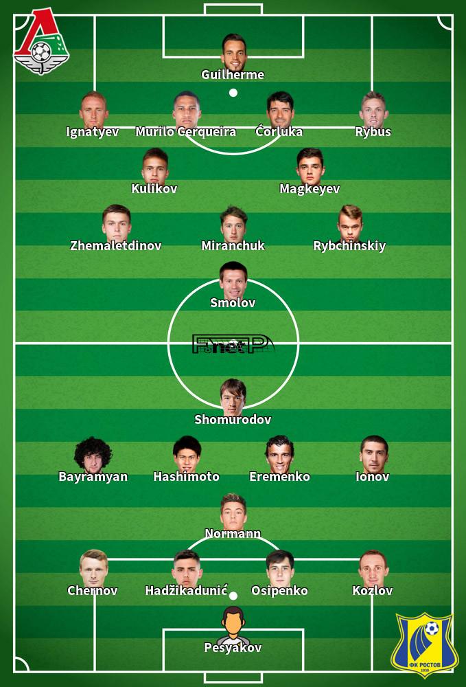 FC Rostov v Lokomotiv Moscow Predicted Lineups 14-09-2020