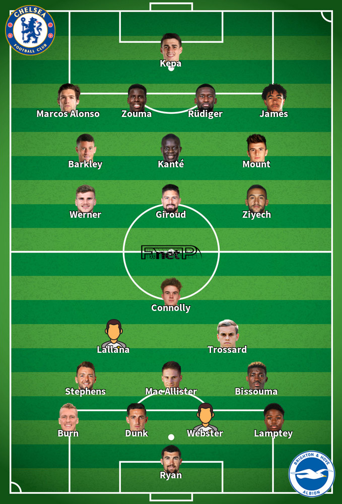 Brighton v Chelsea Predicted Lineups 14-09-2020