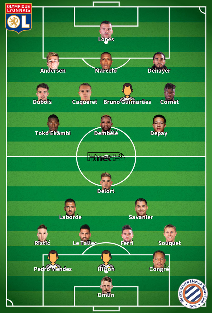 Montpellier v Lyon Predicted Lineups 15-09-2020