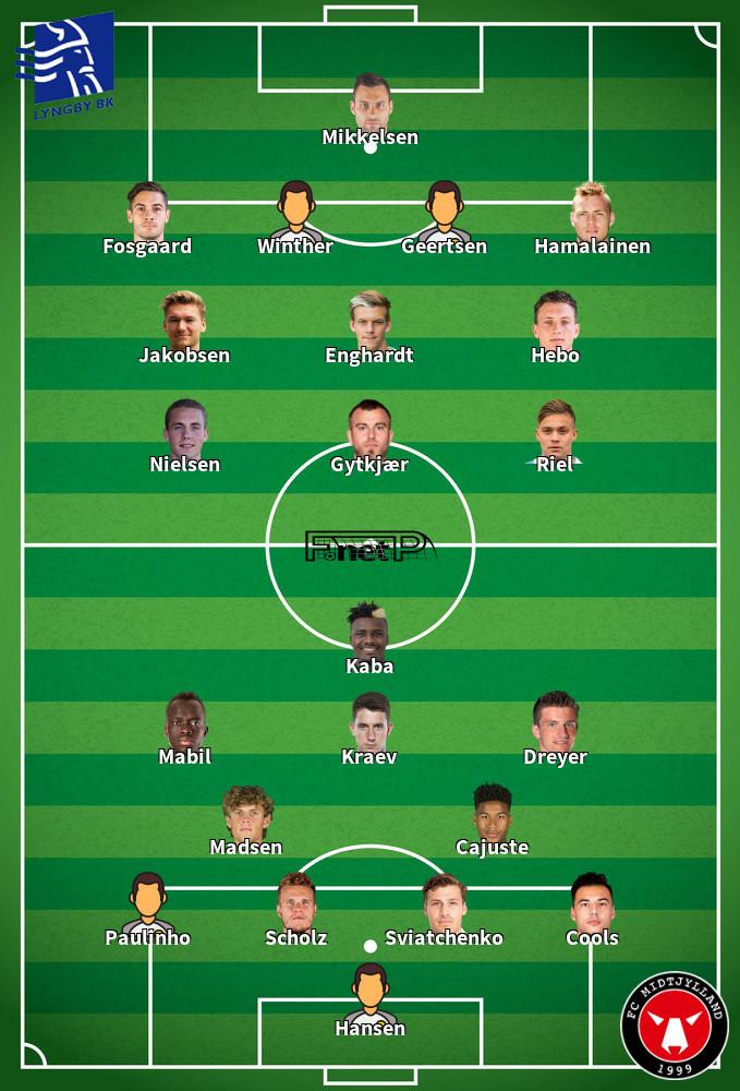 FC Midtjylland v Lyngby BK Predicted Lineups 19-09-2020