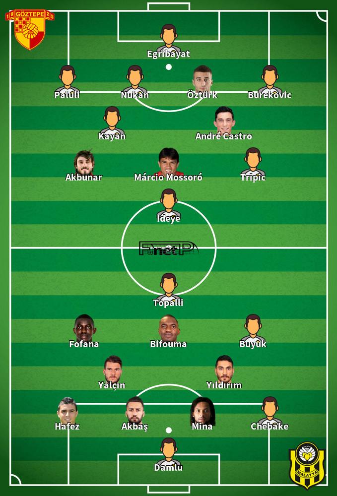 Yeni Malatyaspor v Göztepe Predicted Lineups 18-09-2020