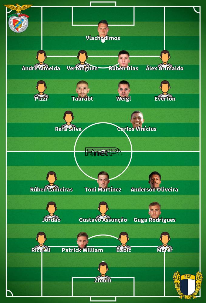 Famalicão v Benfica Predicted Lineups 18-09-2020