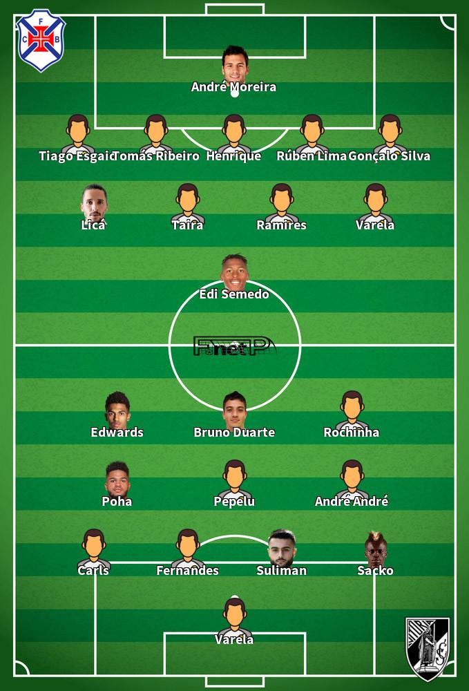 Vitória Guimarães v Belenenses Predicted Lineups 18-09-2020