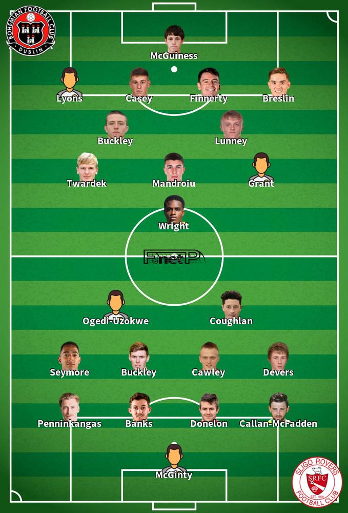 Sligo Rovers v Bohemian FC Predicted Lineups 18-09-2020