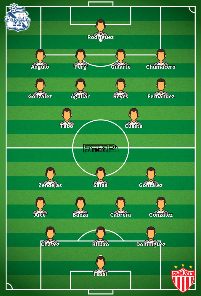 Necaxa v Puebla Predicted Lineups 19-09-2020