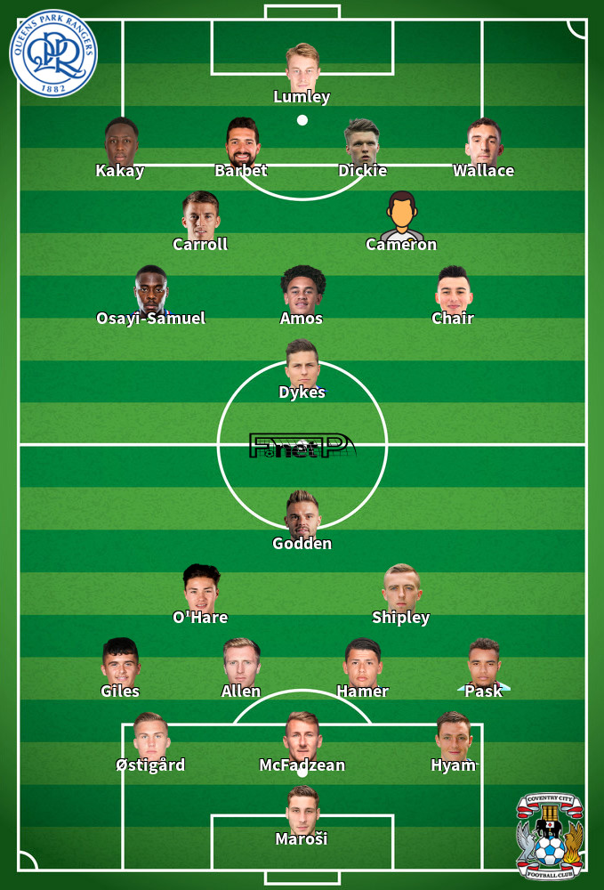 Coventry City v QPR Predicted Lineups 18-09-2020