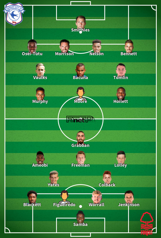 Nottingham Forest v Cardiff City Predicted Lineups 19-09-2020