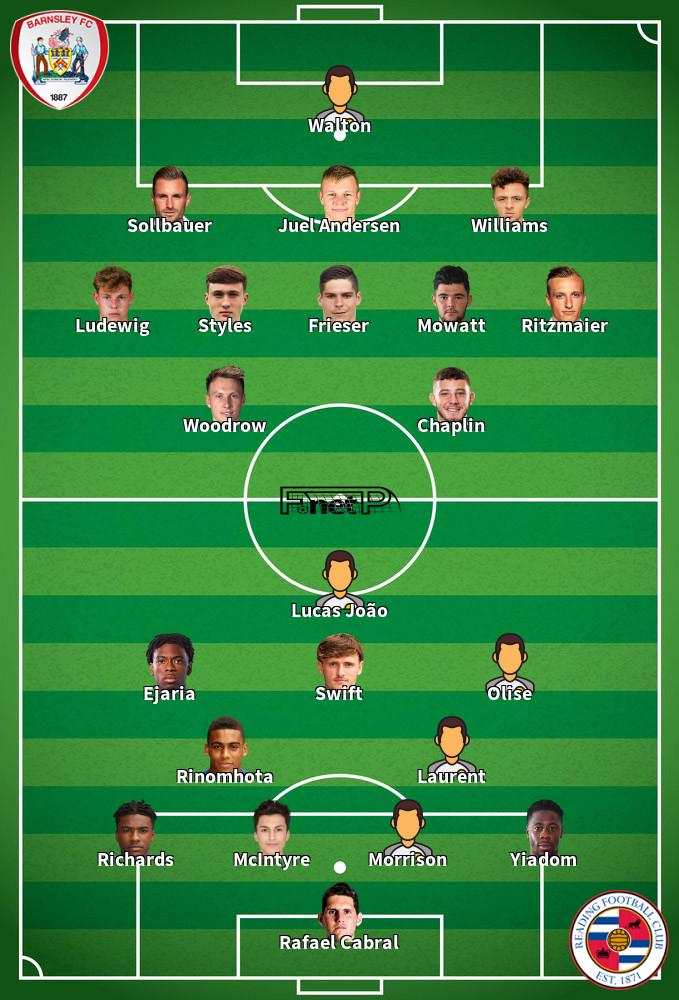 Reading v Barnsley Predicted Lineups 19-09-2020