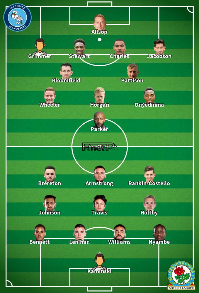 Blackburn Rovers v Wycombe Wanderers Predicted Lineups 19-09-2020