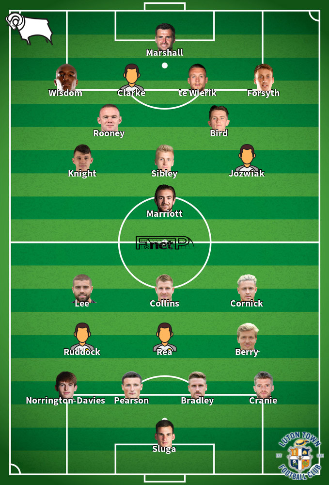 Luton Town v Derby County Predicted Lineups 19-09-2020