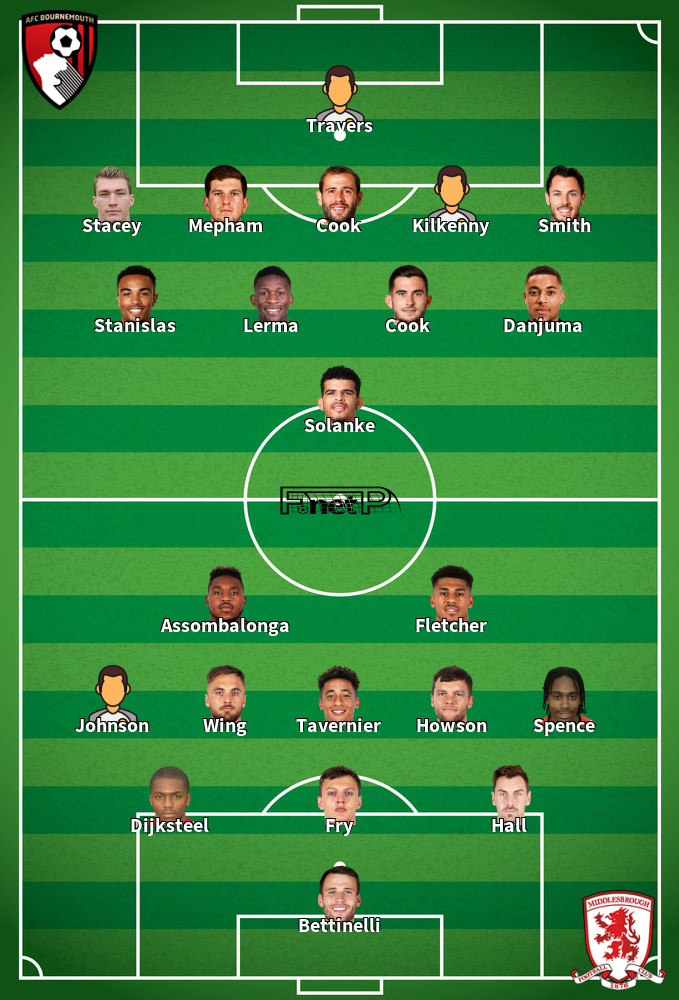 Middlesbrough v Bournemouth Predicted Lineups 19-09-2020