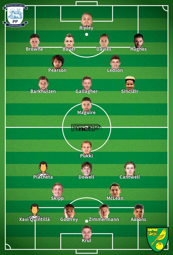 Norwich City v Preston North End Predicted Lineups 19-09-2020