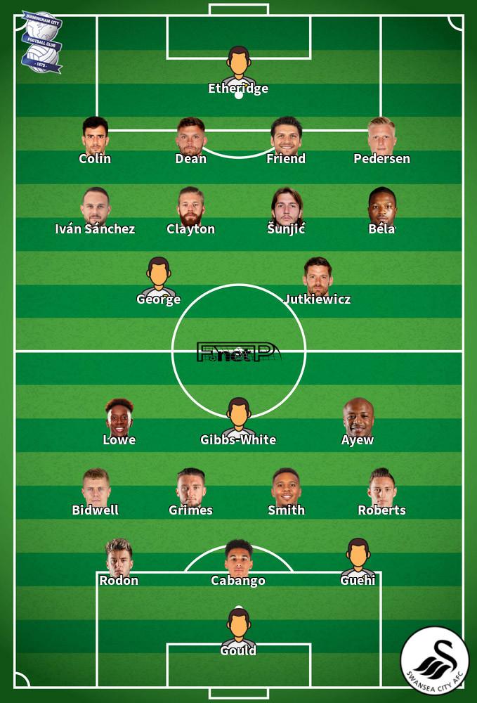 Swansea City v Birmingham City Predicted Lineups 19-09-2020
