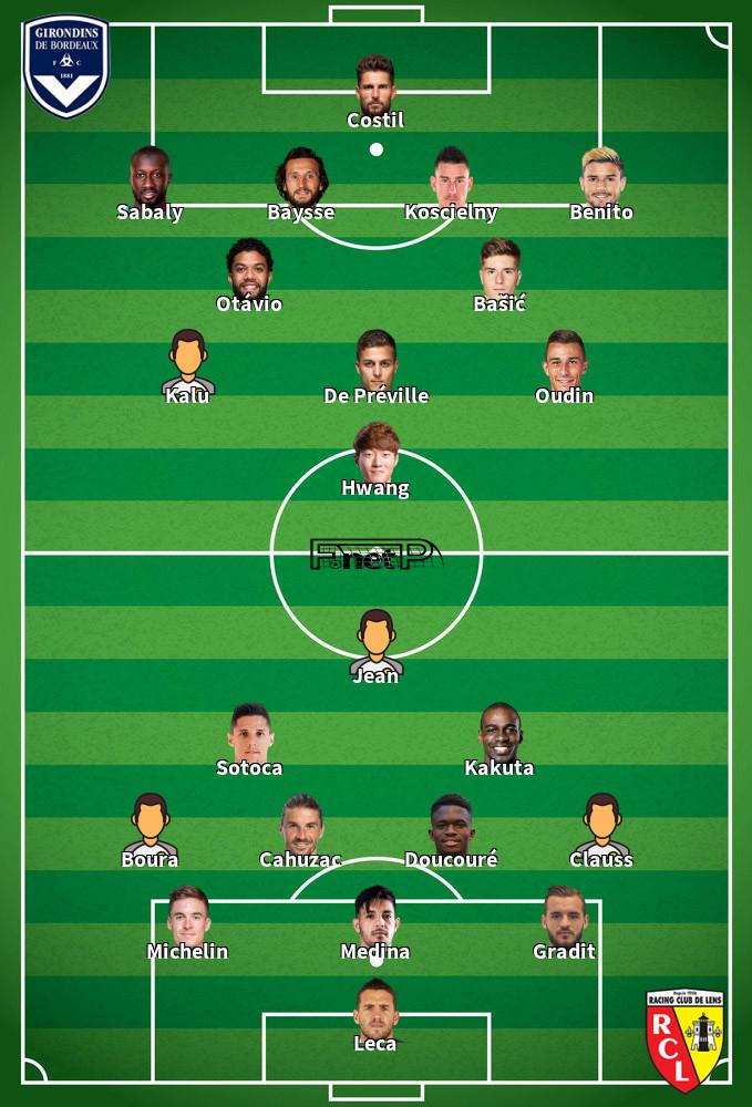 RC Lens v Bordeaux Predicted Lineups 19-09-2020