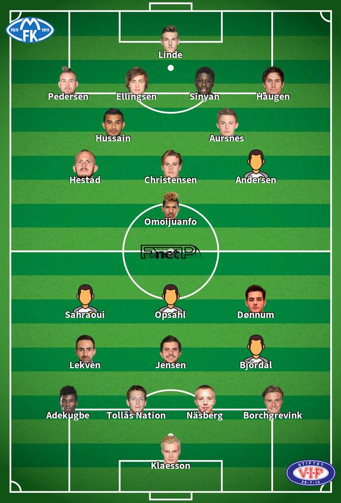 Vålerenga v Molde FK Predicted Lineups 19-09-2020