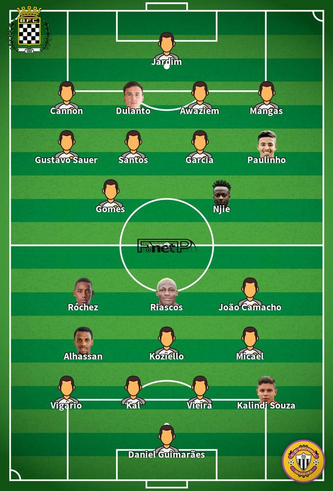 Nacional v Boavista Predicted Lineups 19-09-2020