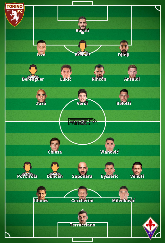 Fiorentina v Torino Predicted Lineups 19-09-2020
