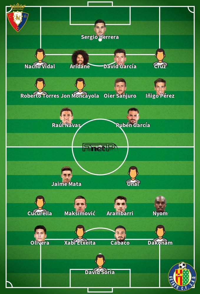 Getafe v Osasuna Predicted Lineups 19-09-2020