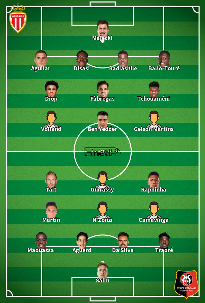 Rennes v Monaco Predicted Lineups 19-09-2020