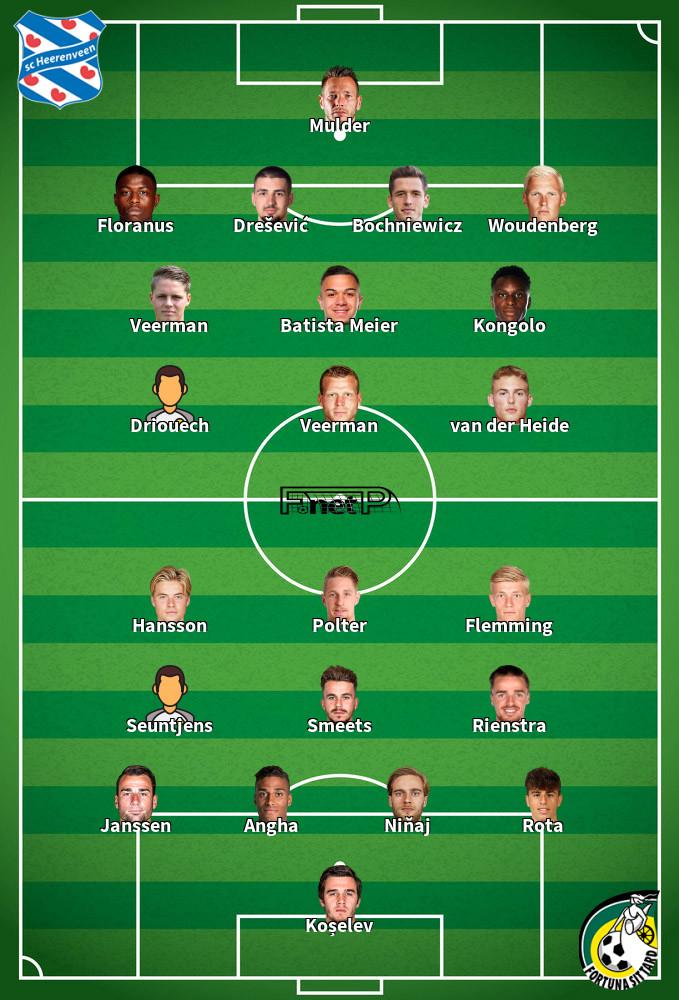 Fortuna Sittard v SC Heerenveen Predicted Lineups 19-09-2020