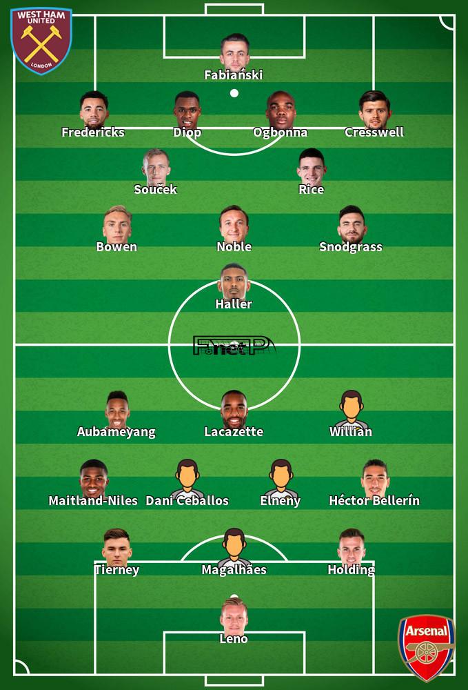 Arsenal v West Ham United Predicted Lineups 19-09-2020