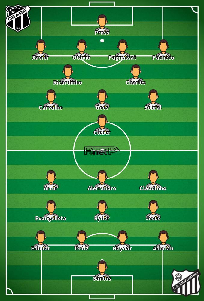 Red Bull Bragantino v Ceará Predicted Lineups 19-09-2020